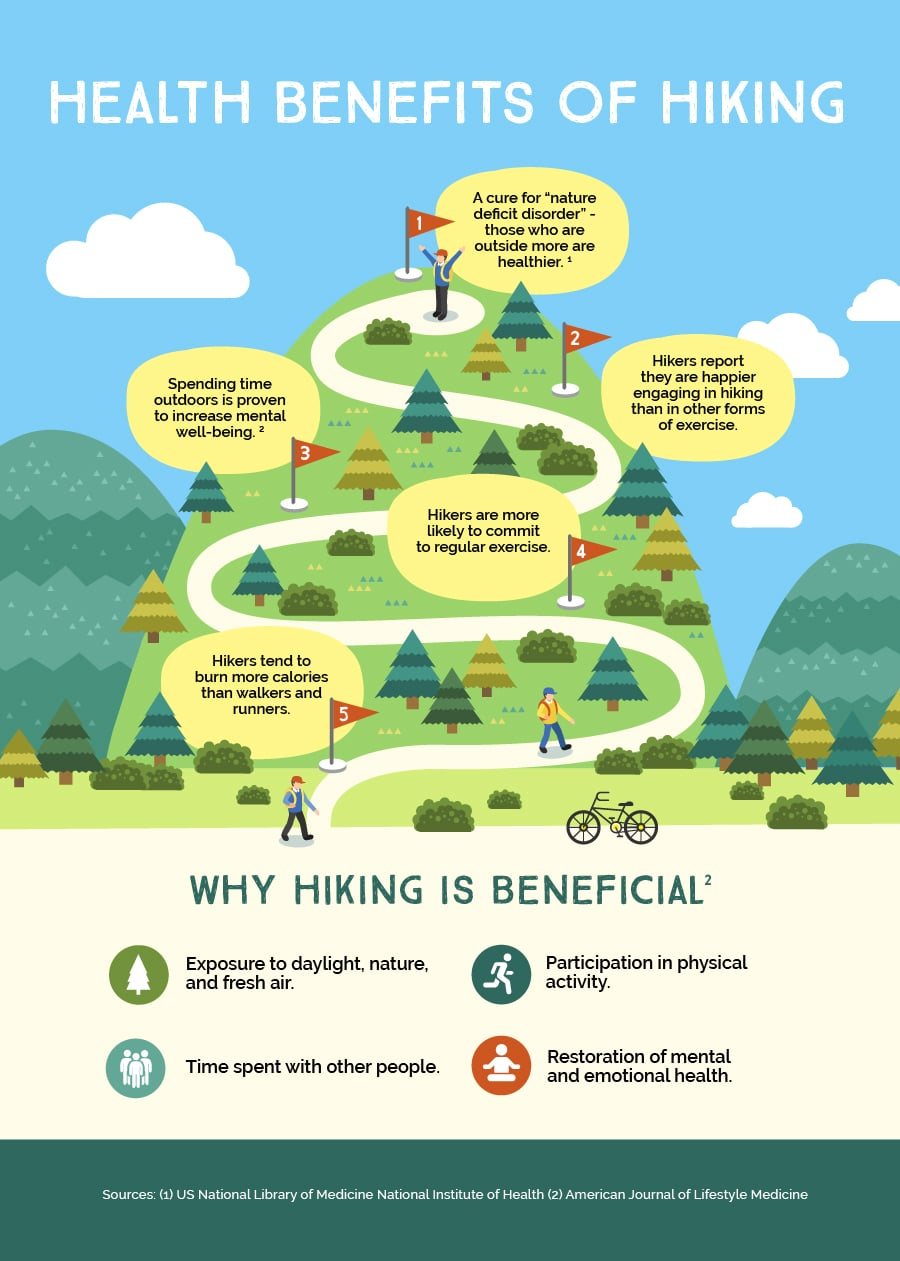 health benefits of hiking infographic