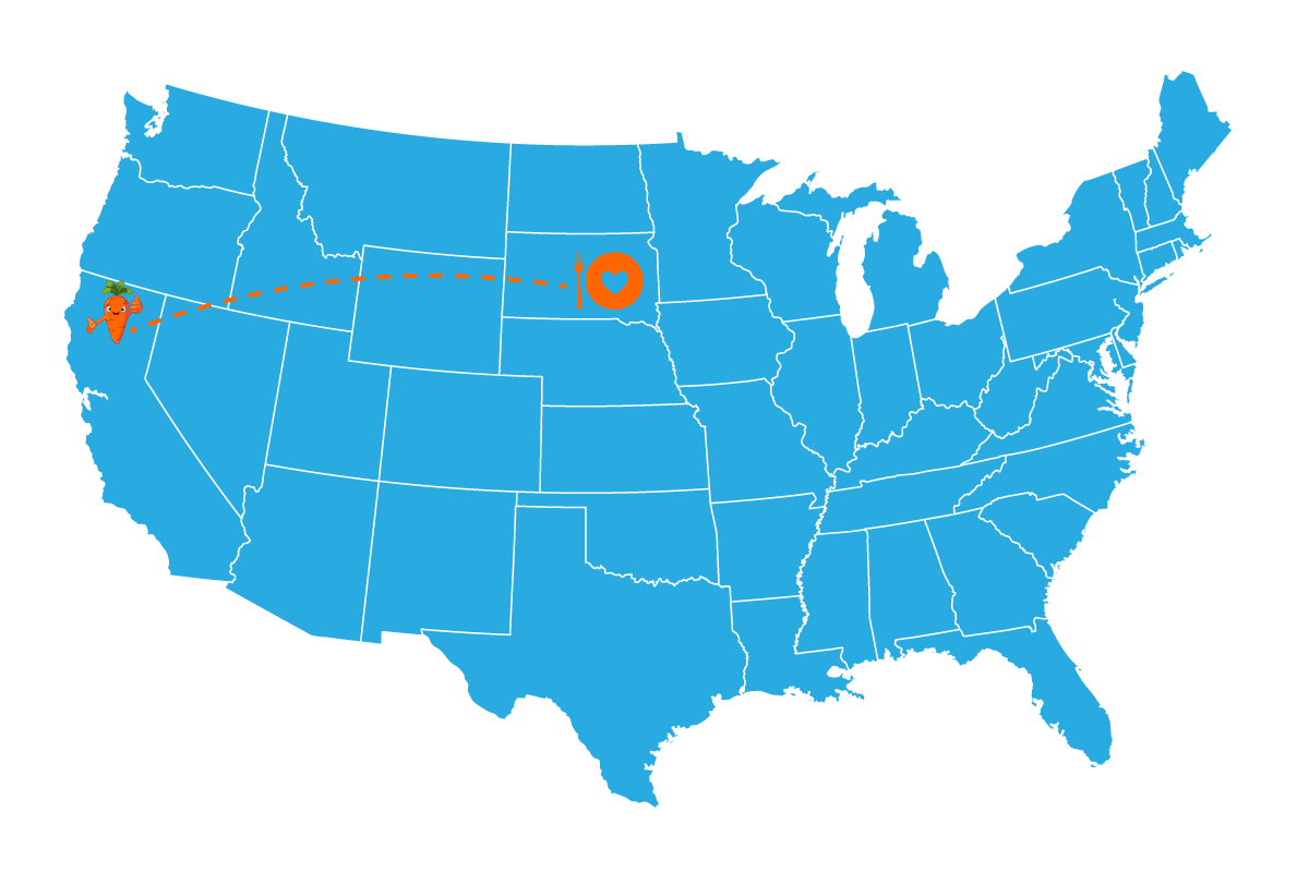 1,838 Mile carrot Migration to dinner plate